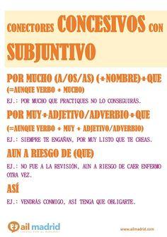 Spanish Classroom, Teaching Spanish, Learning Tools, Learning Resources, Subjunctive Spanish, Spanish Language, Grammar, Education, Study
