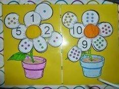 30 Ideias para ensinar os números - Aluno On Educational Games For Kids, Preschool Learning Activities, Teaching Math, Toddler Activities, Kindergarten Centers, Math Centers, Spring Theme, Math For Kids, School Hacks