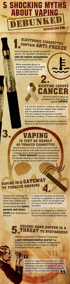 best vaping infographics