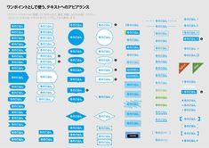 ワンポイントとして使う、テキストへのアピアランス|DTP Transit 別館|note Web Design, Japan Design, Graphic Design Layouts, Tool Design, Layout Design, Illustrator Tutorials, Interface Design, Book Cover Design, Design Reference