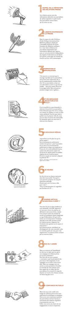 Guide des bonnes pratiques des relations presse pour optimiser la relation annonceurs-journalistes