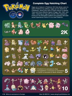 Niantic Pokemon GO Gen 2: Updated Egg Hatching Chart With New Baby Pokemon For 2km, 5km, And 10km