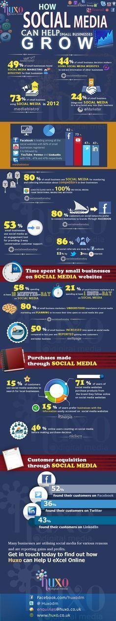 How Social Media Can Help Small Business Grow 30+ Social Media Statistics - Growth of #SMBs #infographic #SocialMedia #SocialMediaMarketing