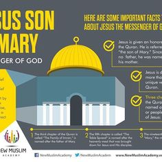 . . .  What place in #Islam does #Jesus have? Learn all about it with this handy #infographic! . *Check out our Google+ page for better resolution . .  #Mary #christmas #NMA