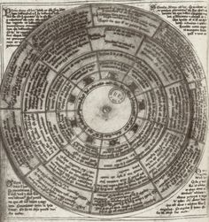 700 years before Google, philosopher Ramon Llull invented a gadget for finding the answer to almost anything. | 21 Times People Used The Internet Before It Was Invented