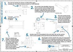 Air Bag Car Trailer Plans | Tandem Race car trailer – fabplans