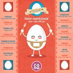 Evitar comerse la yema del huevo a diario es todo un desperdicio. En los GYM y FITTNES han satanizado a la yema del huevo sin ver su valor nutricional