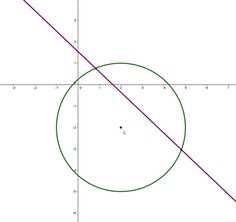 Line intersects circle in two points