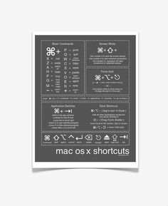 Mac Os X Shortcuts Poster - Home Office Art - Charcoal. Yes, please I want this up in my own home office! I love keyboard shortcuts but this would finally cement in my mind the symbols for option and control. Office Art, Home Office, Office Ideas, Love Keyboard, Apple Art, Macbook Wallpaper, Online Posters, Blue Art, Mac Os