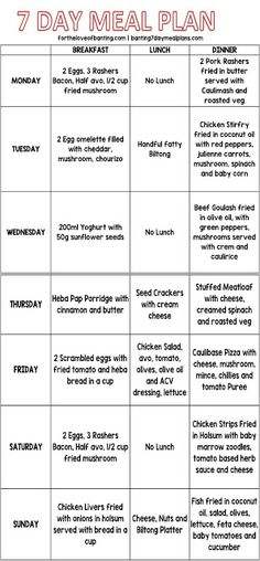 For The Love Of Banting: 7 Day General Banting Meal Plan - Health & Diet Plans Banting Diet, Banting Recipes, Ketogenic Diet Meal Plan, Keto Diet Plan, Diet Meal Plans, Diet Recipes, Keto Meal, Lchf Meal Plan, Healthy Recipes