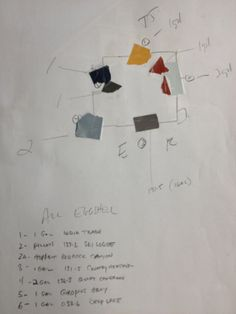 """Draw a painting color map.  Interior or Exterior.  Doing it yourself or hiring a painting contractor, you should have a plan on paper, especially if you have a color scheme that includes more than 2 colors.  Helps save a lot of those """"whoops moments""""!"""