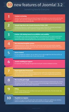 Infographic on Joomla 3.2 and its 10 new features. More detail and breakdown can be found @ http://www.joomlart.com/blog/news-updates/joomla-3-2-released-10-new-features-it-brings