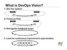 Use DevOps to Turn IT into a Strategic Weapon