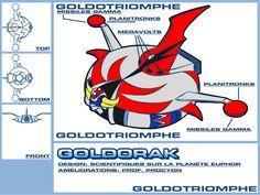 Appareils Goldorak Soucoupe Big Robots, Cool Robots, Gundam, Ulysse 31, Robot Cartoon, Super Robot, Animation, Light Novel, Big Kids