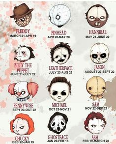 Hey everyone! I found this nifty little horoscope chart! Which horror icon are you? Horror Cartoon, Horror Movies Funny, Horror Icons, Scary Movies, Horror Art, Classic Horror Movies, The Puppeteer Creepypasta, Billy The Puppet, Desenhos Halloween