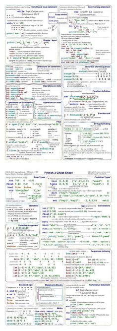 Post with 5549 votes and 195648 views. Tagged with programming, python, pythonprograming; I'm a python freelancer. This is the sheet that helped me learn. Computer Coding, Computer Technology, Computer Programming, Computer Science, Medical Technology, Energy Technology, Technology Gadgets, Teaching Technology, Python Cheat Sheet