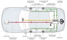 kenwood car stereo wiring diagram Car Electronics