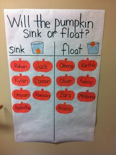 Will a pumpkin sink or float? Our class T-chart to record our predictions before we conducted the science experiment.