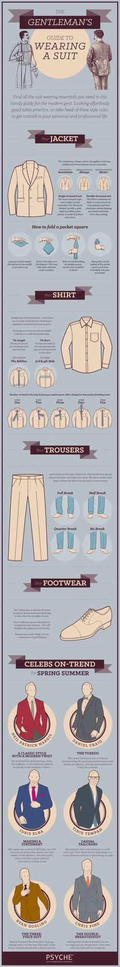 The Gentleman's Guide to Wearing a Suit [infographic]