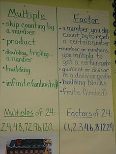Multiples vs Factors anchor chart
