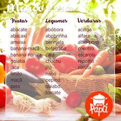 Alimentos da safra de Março! Food Hacks, Diabetes, Food And Drink, Fruit, Drinks, Cooking, Tips, Recipes, Recipes For Babies