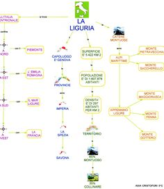 Mappe geografia: Liguria