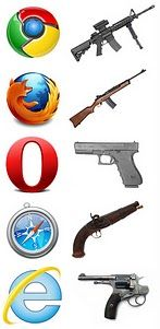 If browsers were guns....