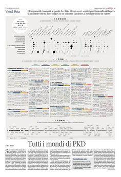100 best information design images on pinterest information design rh pinterest com