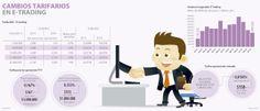 Cambios tarifarios en E-Trading #Mercadodevalores