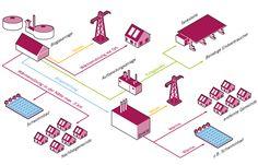 Multitalent Biogas