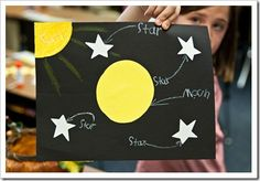 Moon unit - many wonderful ideas (lessons & crafts)!   From http://thefirstgradeparade.blogspot.com/2011/10/fly-me-to-moon.html