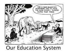 For a fair selection, everyone has to take the same exam: please climb that tree. Teach how the tree could be climbed. Whether the tree is rooted or not or in water or not, etc. Always attempt to think outside the box.