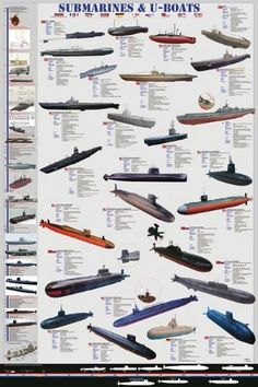 Submarines and U-Boats Poster