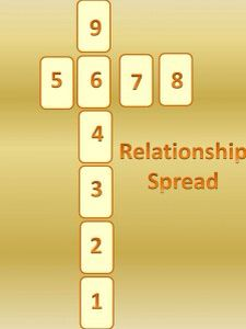 The Relationship spread.