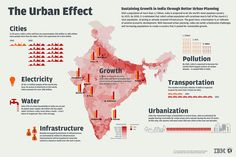 The Urban Effect Infographic- sustaining growth in India through better urban planning. Interesting stuff.