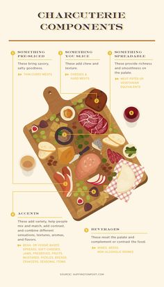 18 Charts For Better, Healthier Snacking
