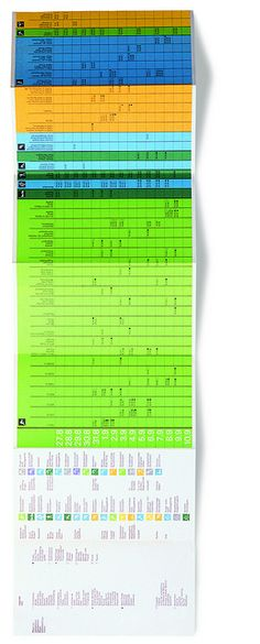 Munich Olympic Sports Schedule Leaflet (Inside Spread), 1972