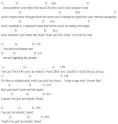 Sia - Elastic Heart Chords Capo 2