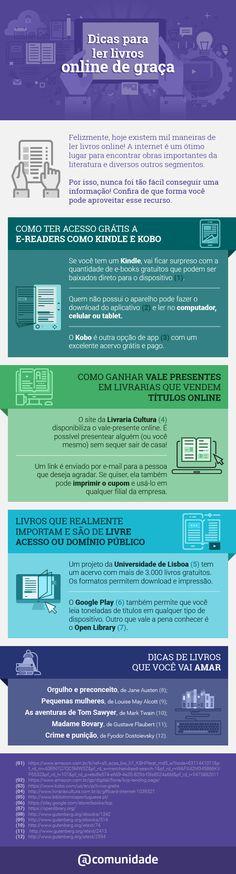 Infográfico Dicas para ler livros online de graça
