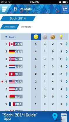Olympics leader board