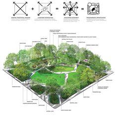 CHRISTOPHER COUNTS STUDIO | LANDCAPE | URBAN DESIGN - Moore Square Master Plan / Raleigh, North Carolina, USA