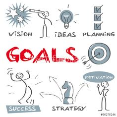 Vektor: Goals, to reach objectives
