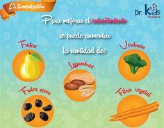 Para mejorar el estreñimiento se puede aumentar la cantidad de, legumbres, fibra vegetal, frutos secos, verduras y frutas.