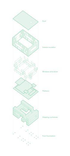 archimess: Made to be Moved | Arcgency | Rasmus Hjortshøj |...