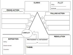 Plot chart. Can really help authors plan out there story.