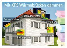 Bauen für die Zukunft. Ein Eigenheim auf Passivhausniveau zahlt sich nachhaltig aus. Typische Wärmebrücken in der Fassade lassen sich mit Spezialdämmstoffen wirksam ausschließen. Foto: djd/FPX Fachvereinigung