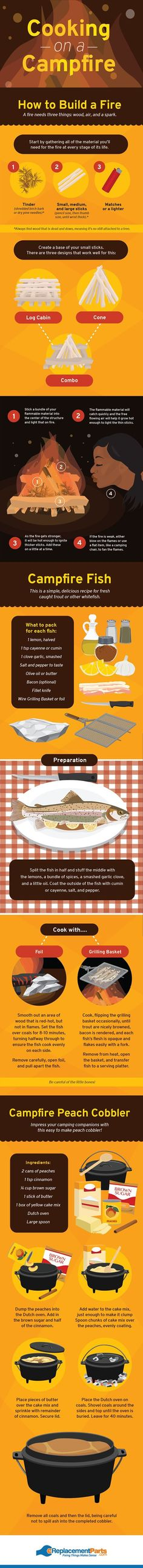 An Illustrated Guide to Cooking on a Campfire