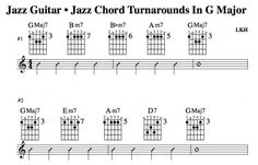 Learn how to play the beginning guitar with these easy to understand techniques. Trying to play a guitar is not difficult to learn, and can open countless musical opportunities. Classical Guitar Lessons, Jazz Guitar Lessons, Music Lessons, Guitar Classes, Easy Guitar, Guitar Tips, Jazz Chord Progressions, Jazz Guitar Chords, Guitar Scales
