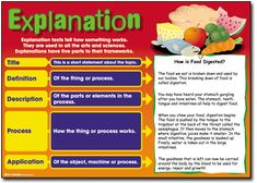 Introducing Text Types Posters from R.I.C. Publications: Explanation