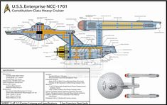 Enterprise Cross-Section by ~chimera335 on deviantART -- would go lovely with my blueprints of the Enterprise D.